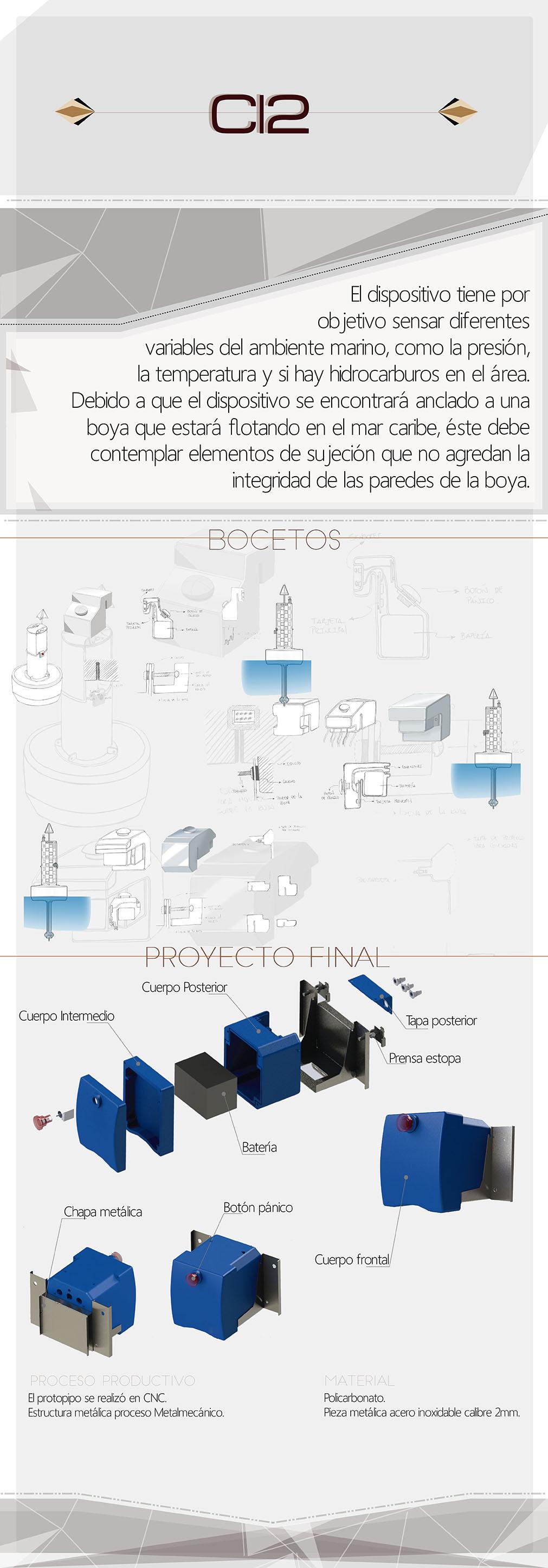infografias completas